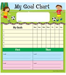 Youth athletes goals charts